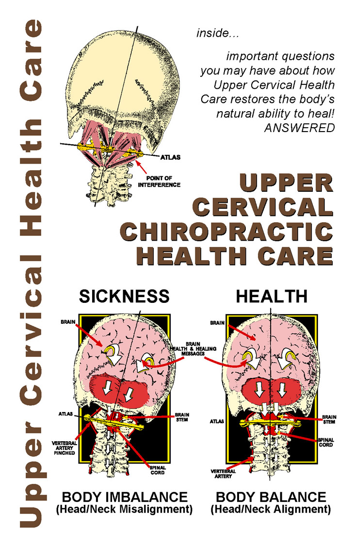 Upper Cervical Illustrations